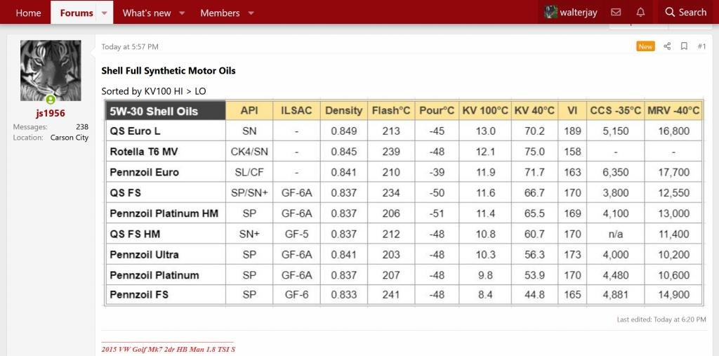 Screenshot_2021-02-25 5W-30 Shell Motor Oils Comparison.jpg