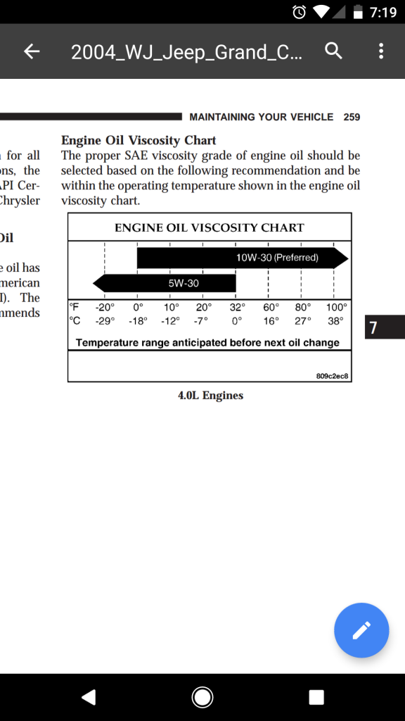 Oil Viscosity Chart >> Jeep Oil Viscosity Chart Riddle Me This Bob Is The Oil Guy
