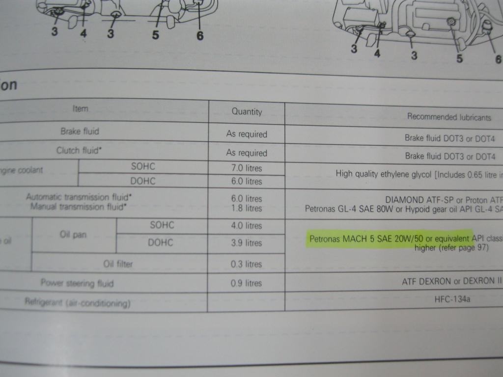 Owners manual calls for 20w/50 or equivalent.