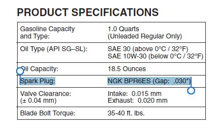 Spark plug for GCV160 Honda engine  - Bob Is The Oil Guy