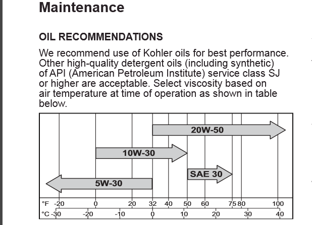 kohler ECV749 - Bob Is The Oil Guy