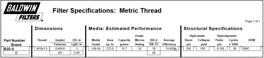 Micron Ratings Wix Vs Napa Gold Bob Is The Oil Guyrhbobistheoilguy: Fuel Filter Beta Rating At Gmaili.net