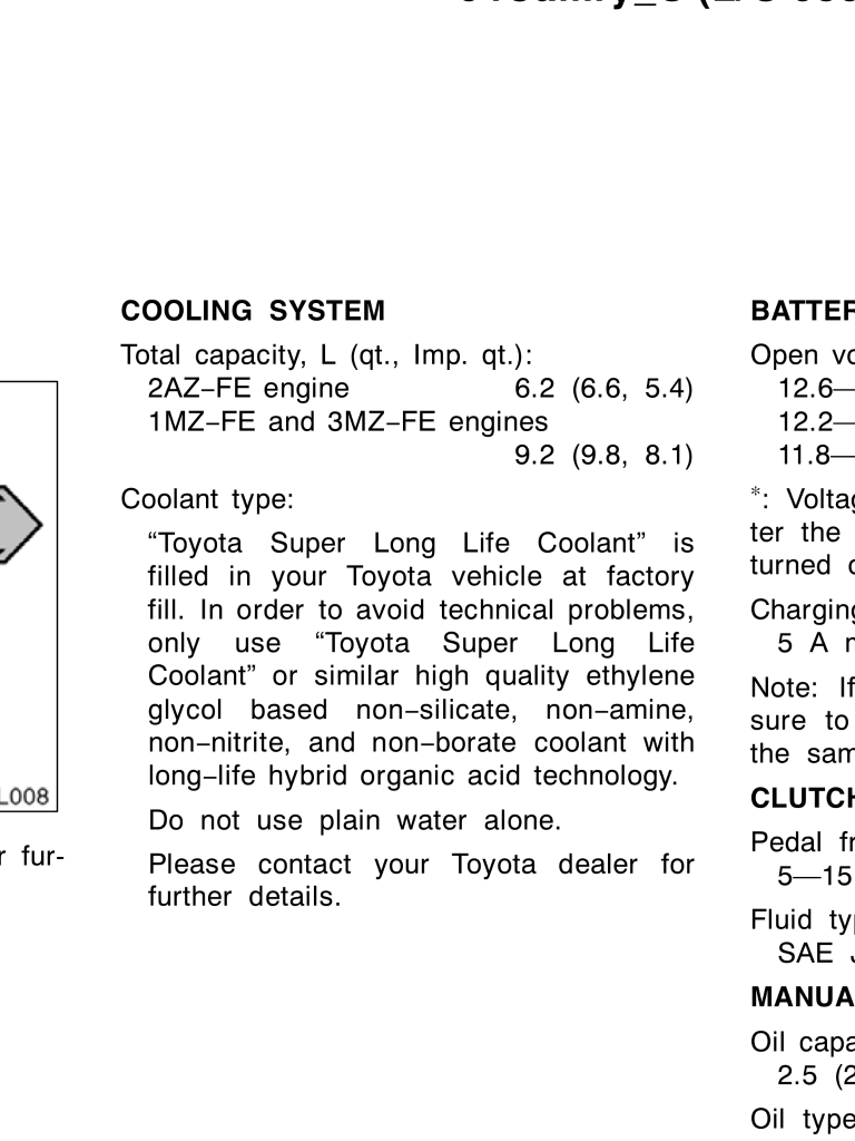 Safe/Compatible Top-Off Coolant for Toyota Pink? - Bob Is The Oil Guy