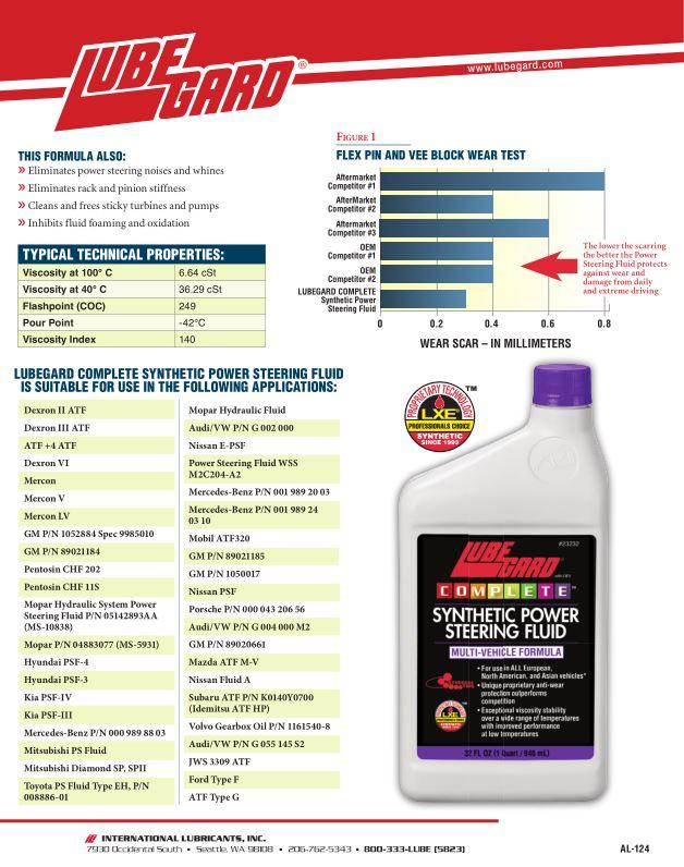 KIA Power Steering fluid - PSF-3 - Equivalent? - Bob Is The