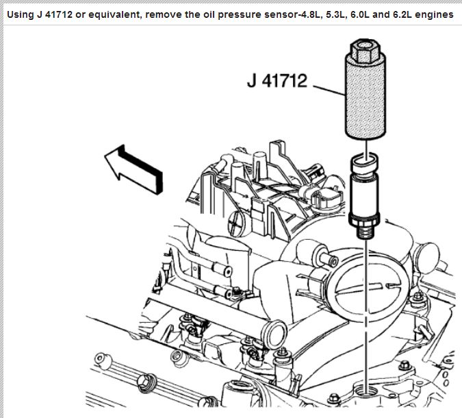 This Is Where The Oil Pressure Sensor On Op's 2010 Silverado 53 Truck Located At Top Back Area Of Engine Block Which Definitely Way: 2015 Chevy Colorado Oil Filter Diagram At Sergidarder.com